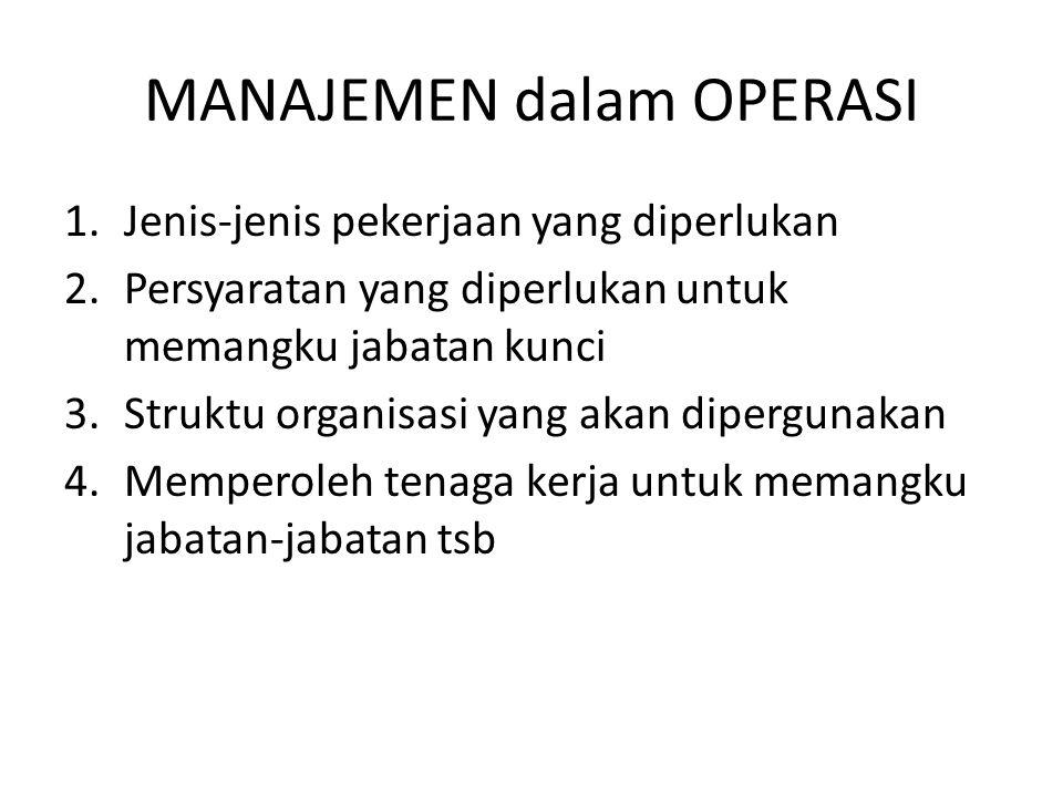 MANAJEMEN dalam OPERASI 1.Jenis-jenis pekerjaan yang diperlukan 2.Persyaratan yang diperlukan untuk memangku jabatan kunci 3.Struktu organisasi yang a