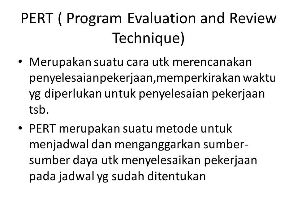 PERT ( Program Evaluation and Review Technique) Merupakan suatu cara utk merencanakan penyelesaianpekerjaan,memperkirakan waktu yg diperlukan untuk pe