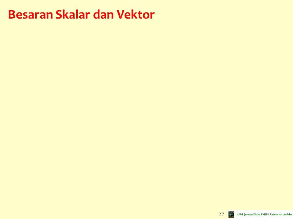 27 Besaran Skalar dan Vektor