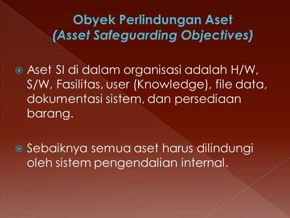 Pada pengendalian ini dilakukan beberapa pengecekan baik secara otomatis maupun manual (kasat mata) jika output yang dihasilkan juga kasat mata.