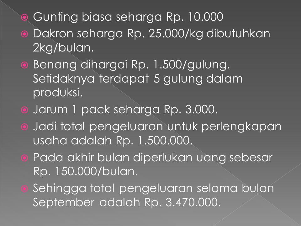  Gunting biasa seharga Rp. 10.000  Dakron seharga Rp. 25.000/kg dibutuhkan 2kg/bulan.  Benang dihargai Rp. 1.500/gulung. Setidaknya terdapat 5 gulu