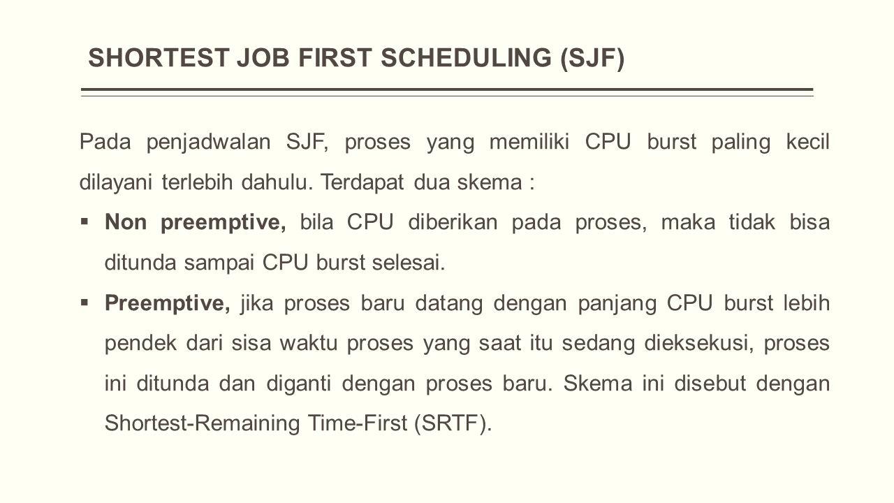 SHORTEST JOB FIRST SCHEDULING (SJF) Pada penjadwalan SJF, proses yang memiliki CPU burst paling kecil dilayani terlebih dahulu.