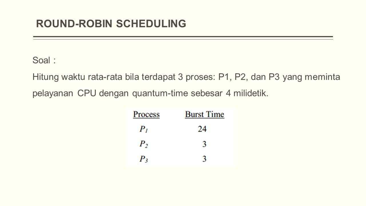 ROUND-ROBIN SCHEDULING Soal : Hitung waktu rata-rata bila terdapat 3 proses: P1, P2, dan P3 yang meminta pelayanan CPU dengan quantum-time sebesar 4 milidetik.