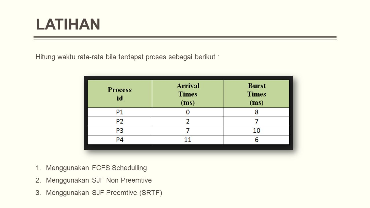 LATIHAN Hitung waktu rata-rata bila terdapat proses sebagai berikut : 1.Menggunakan FCFS Schedulling 2.Menggunakan SJF Non Preemtive 3.Menggunakan SJF Preemtive (SRTF)