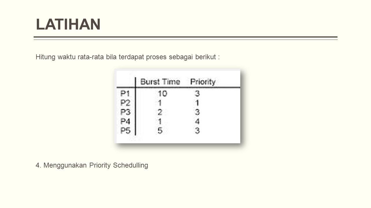 LATIHAN Hitung waktu rata-rata bila terdapat proses sebagai berikut : 4.