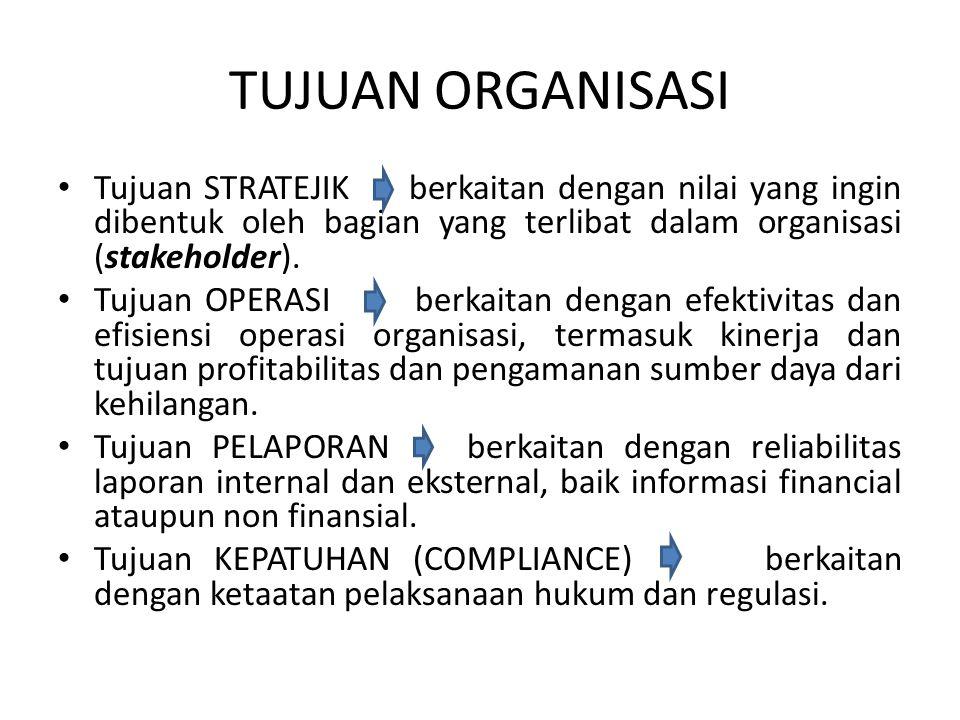 TUJUAN ORGANISASI Tujuan STRATEJIK berkaitan dengan nilai yang ingin dibentuk oleh bagian yang terlibat dalam organisasi (stakeholder). Tujuan OPERASI