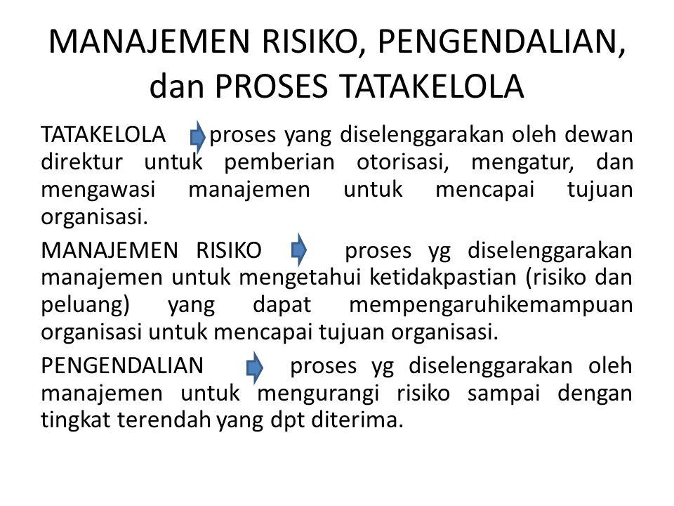 MANAJEMEN RISIKO, PENGENDALIAN, dan PROSES TATAKELOLA TATAKELOLA proses yang diselenggarakan oleh dewan direktur untuk pemberian otorisasi, mengatur,