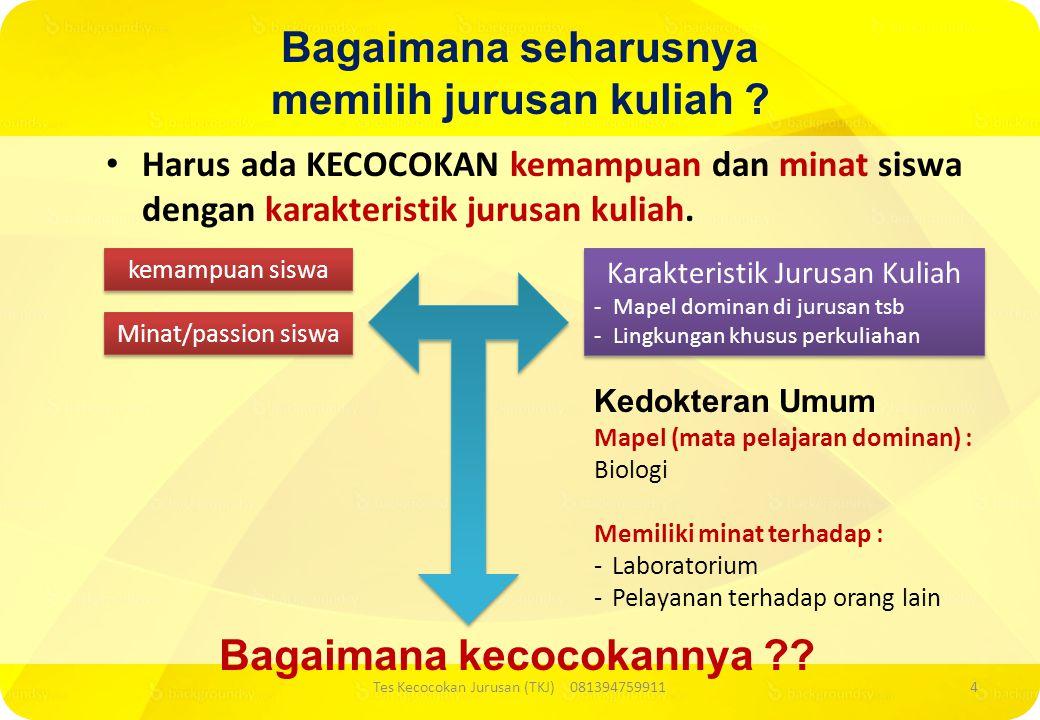 Bagaimana seharusnya memilih jurusan kuliah ? Harus ada KECOCOKAN kemampuan dan minat siswa dengan karakteristik jurusan kuliah. kemampuan siswa Minat