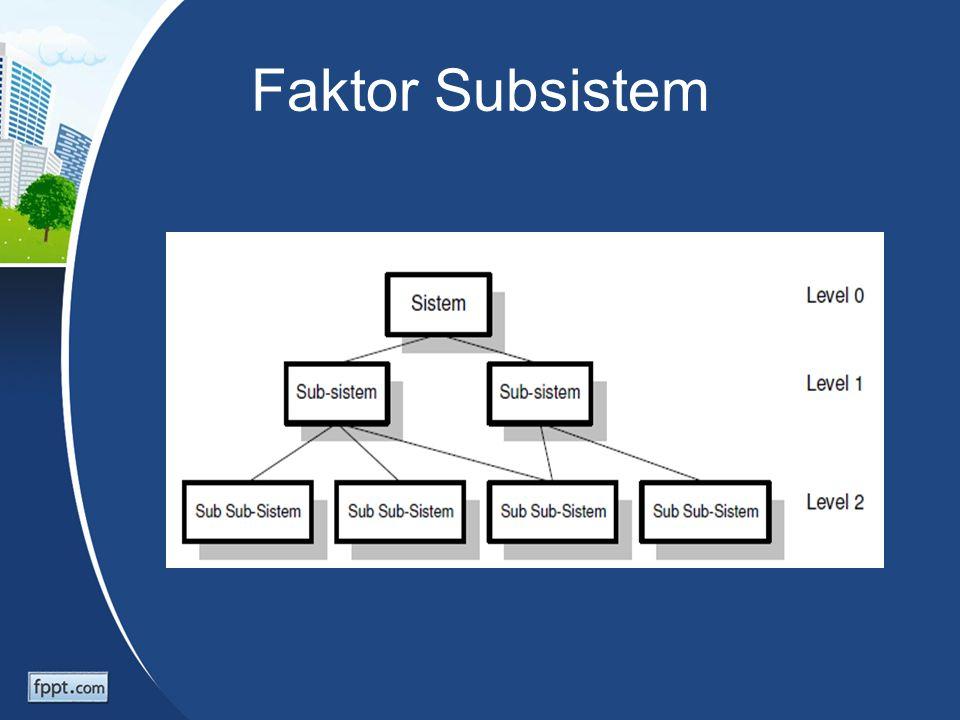 Beberapa tipe sub-sistem manajemen dapat di identifikasi berdasarkan hubungan antara hirarki organisasi dan sebagian besar tugas fungsi sistem informasinya : Pengendalian Manajemen Puncak Evaluasi Fungsi Perencanaan Evaluasi Fungsi Organisasi Evaluasi Fungsi Kepemimpinan Evaluasi Fungsi Pengendalian Pengendalian Manajemen Pengembangan Sistem Evaluasi Sebagian Besar Tahap Proses Pengembangan Sistem