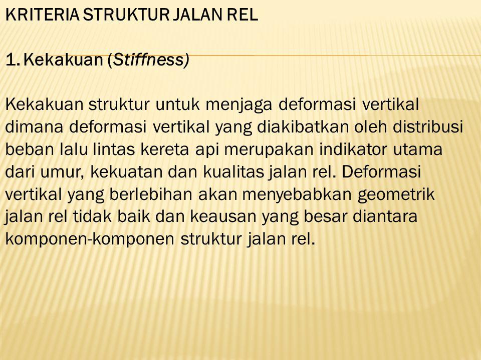 KRITERIA STRUKTUR JALAN REL 1.Kekakuan (Stiffness) Kekakuan struktur untuk menjaga deformasi vertikal dimana deformasi vertikal yang diakibatkan oleh