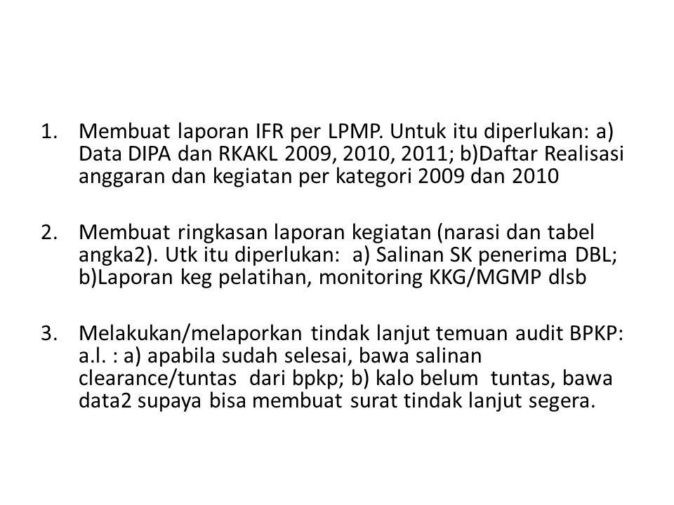 1.Membuat laporan IFR per LPMP. Untuk itu diperlukan: a) Data DIPA dan RKAKL 2009, 2010, 2011; b)Daftar Realisasi anggaran dan kegiatan per kategori 2