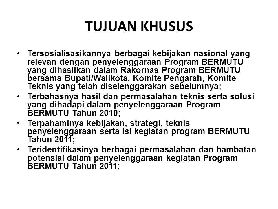 TUJUAN KHUSUS Tersosialisasikannya berbagai kebijakan nasional yang relevan dengan penyelenggaraan Program BERMUTU yang dihasilkan dalam Rakornas Prog