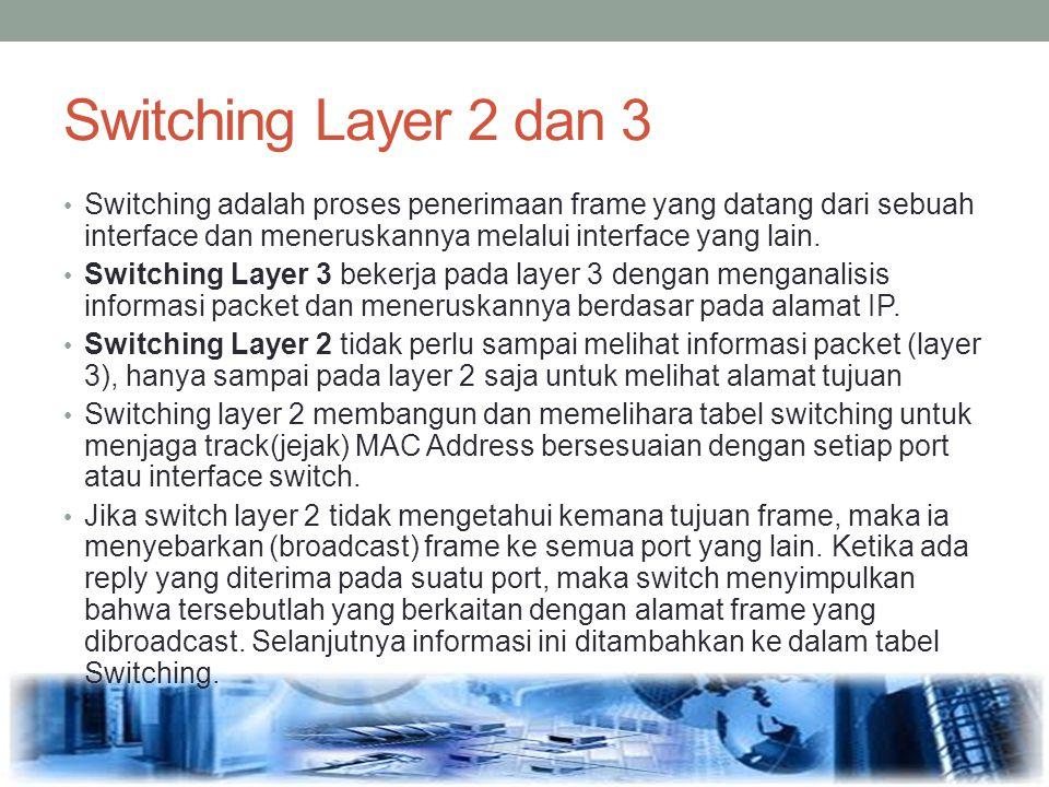 Switching Layer 2 dan 3 Switching adalah proses penerimaan frame yang datang dari sebuah interface dan meneruskannya melalui interface yang lain. Swit