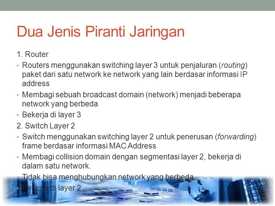 Dua Jenis Piranti Jaringan 1. Router Routers menggunakan switching layer 3 untuk penjaluran (routing) paket dari satu network ke network yang lain ber