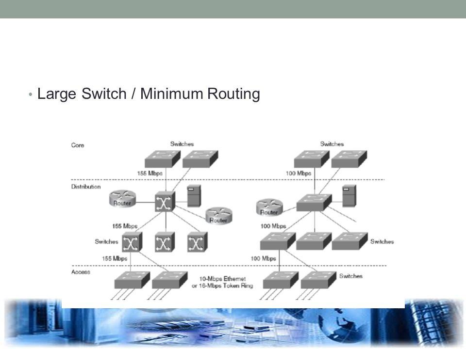 Large Switch / Minimum Routing