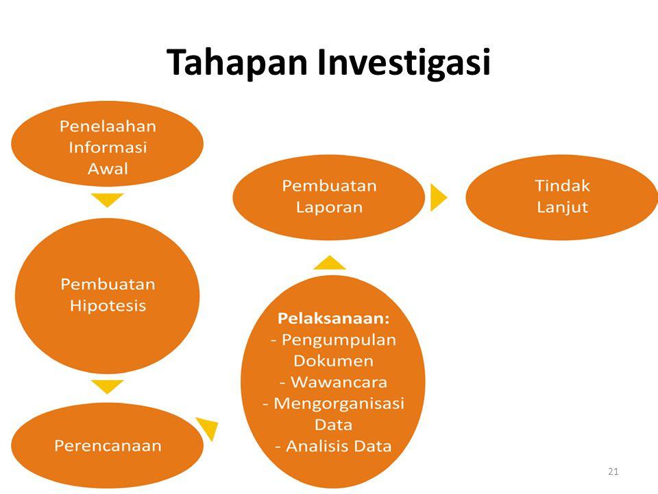 Tahapan Investigasi 21