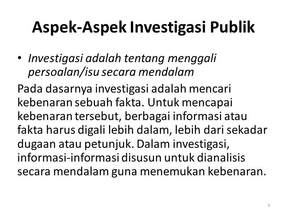 Aspek-Aspek Investigasi Publik Investigasi adalah tentang menggali persoalan/isu secara mendalam Pada dasarnya investigasi adalah mencari kebenaran se
