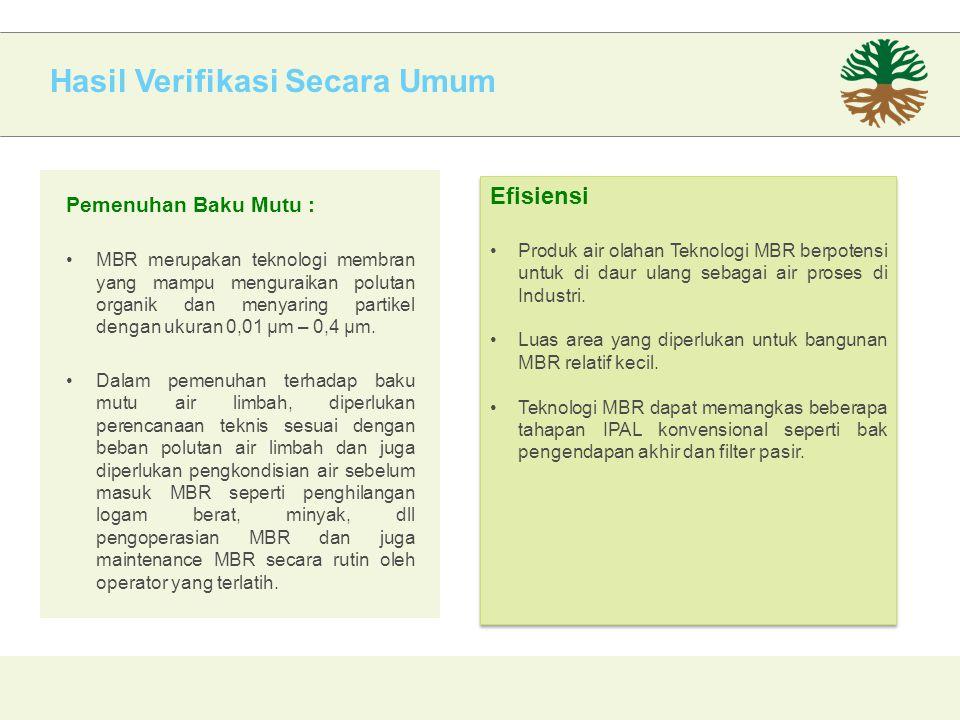 Hasil Verifikasi Secara Umum Pemenuhan Baku Mutu : MBR merupakan teknologi membran yang mampu menguraikan polutan organik dan menyaring partikel dengan ukuran 0,01 μm – 0,4 μm.