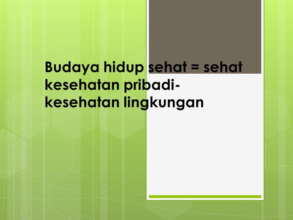  1.BUDAYA HIDUP SEHAT Sehat Menurut undang- undang kesehatan Republik Indonesia uu No.