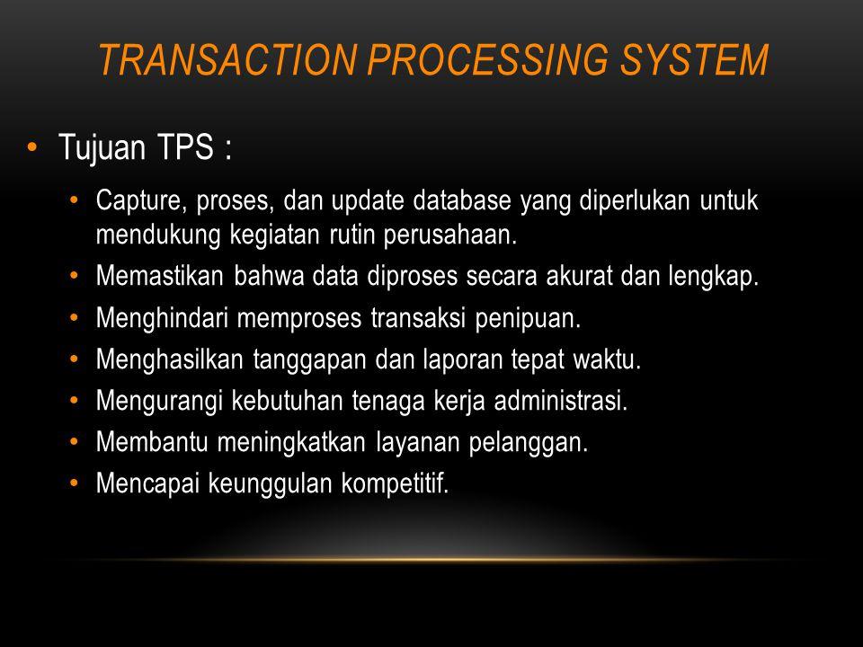 TRANSACTION PROCESSING SYSTEM Tujuan TPS : Capture, proses, dan update database yang diperlukan untuk mendukung kegiatan rutin perusahaan.