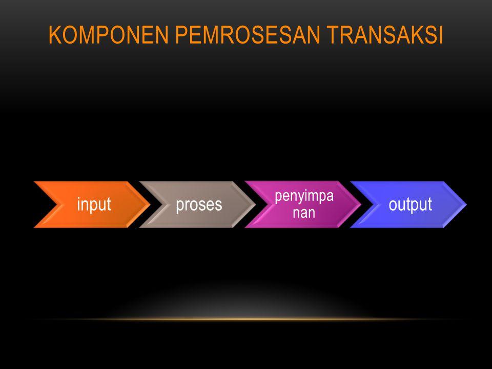 KOMPONEN PEMROSESAN TRANSAKSI inputproses penyimpa nan output