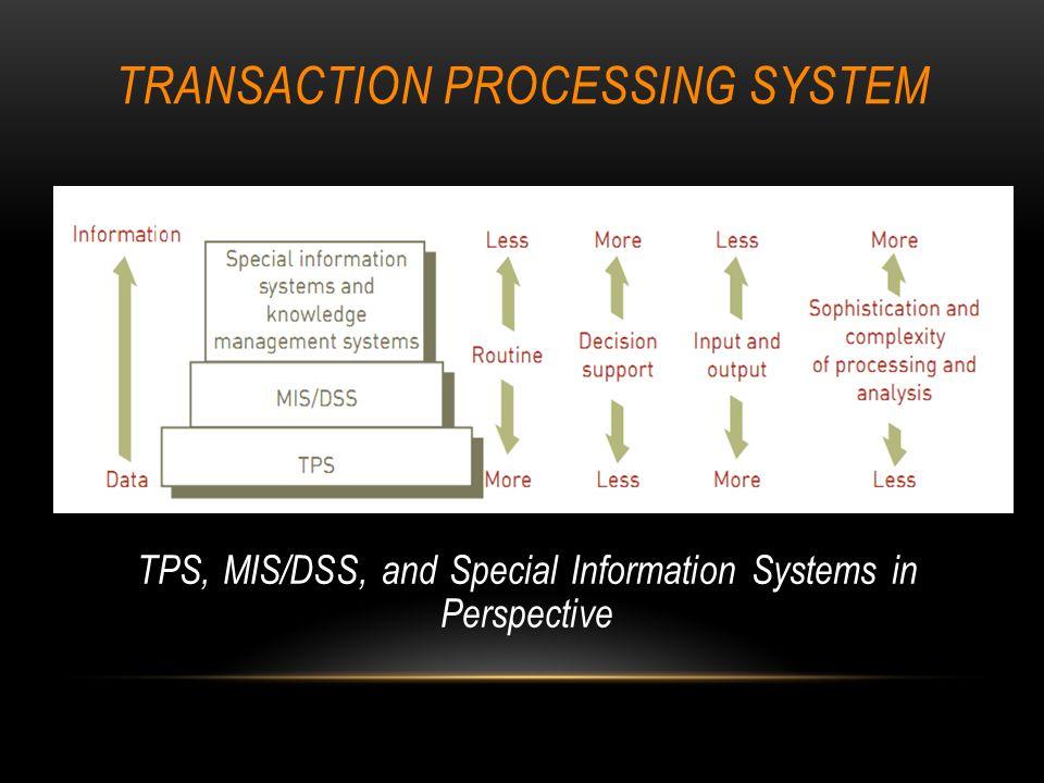 TRANSACTION PROCESSING ACTIVITIES Aktivitas dalam TPS, yaitu: Data Collection Data Editing Data Correction Data Manipulation Data Storage Report & Document Production