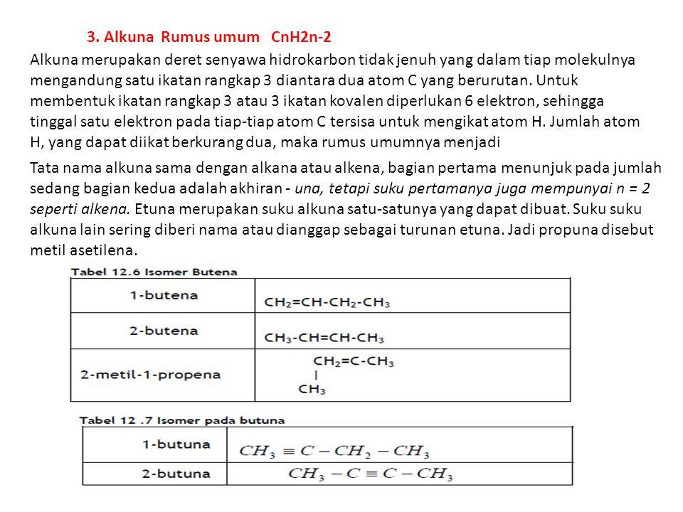 3. Alkuna Rumus umum CnH2n-2 Alkuna merupakan deret senyawa hidrokarbon tidak jenuh yang dalam tiap molekulnya mengandung satu ikatan rangkap 3 dianta