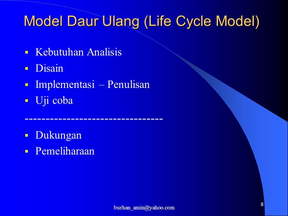 8 Model Daur Ulang (Life Cycle Model)  Kebutuhan Analisis  Disain  Implementasi – Penulisan  Uji coba ---------------------------------  Dukungan  Pemeliharaan burhan_amin@yahoo.com