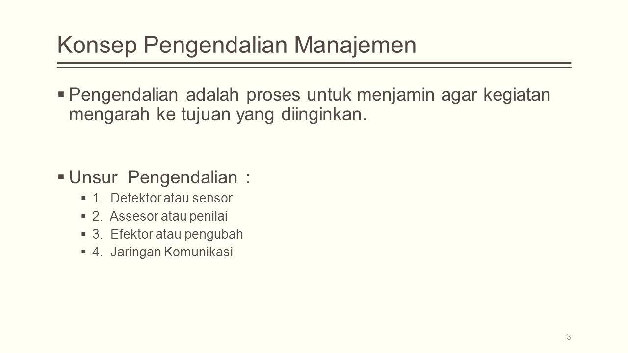3 Konsep Pengendalian Manajemen  Pengendalian adalah proses untuk menjamin agar kegiatan mengarah ke tujuan yang diinginkan.