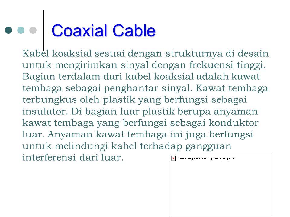 Coaxial Cable Kabel koaksial sesuai dengan strukturnya di desain untuk mengirimkan sinyal dengan frekuensi tinggi. Bagian terdalam dari kabel koaksial