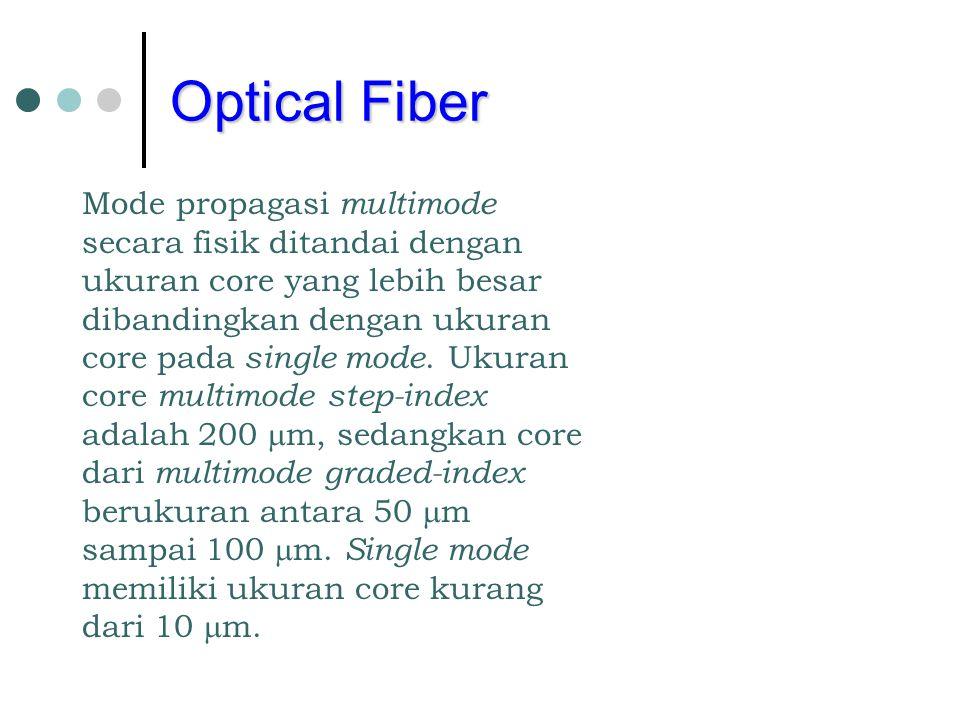 Optical Fiber Mode propagasi multimode secara fisik ditandai dengan ukuran core yang lebih besar dibandingkan dengan ukuran core pada single mode. Uku