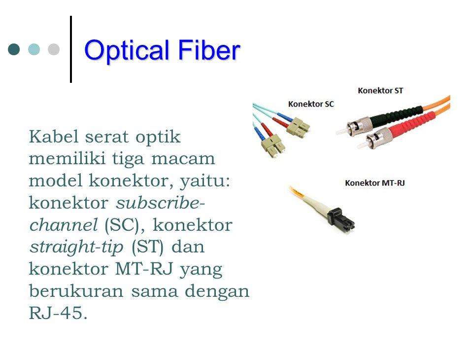 Optical Fiber Kabel serat optik memiliki tiga macam model konektor, yaitu: konektor subscribe- channel (SC), konektor straight-tip (ST) dan konektor M