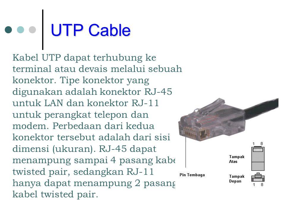 UTP Cable Kabel UTP dapat terhubung ke terminal atau devais melalui sebuah konektor. Tipe konektor yang digunakan adalah konektor RJ-45 untuk LAN dan