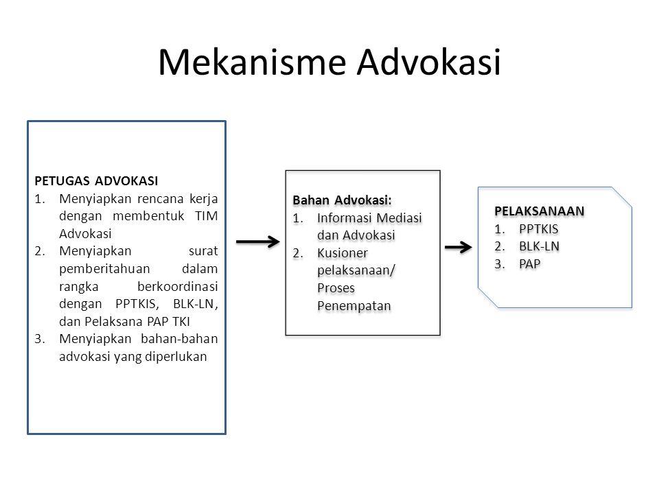 ADVOKASI TKI Advokasi secara umum adalah pembelaan terhadap permasalahan yang dihadapi CTKI/TKI, termasuk pendampingan CTKI dalam proses penempatan da