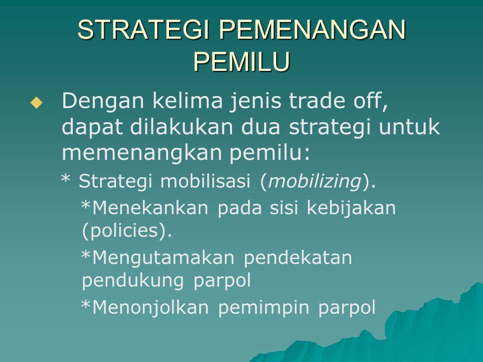 5 jenis trade off dalam mengembangkan strategi marketing politik : – –Apakah pemilu. parpol akan memaksimalkan pemilih atau kebijakan (policy). – –Apa