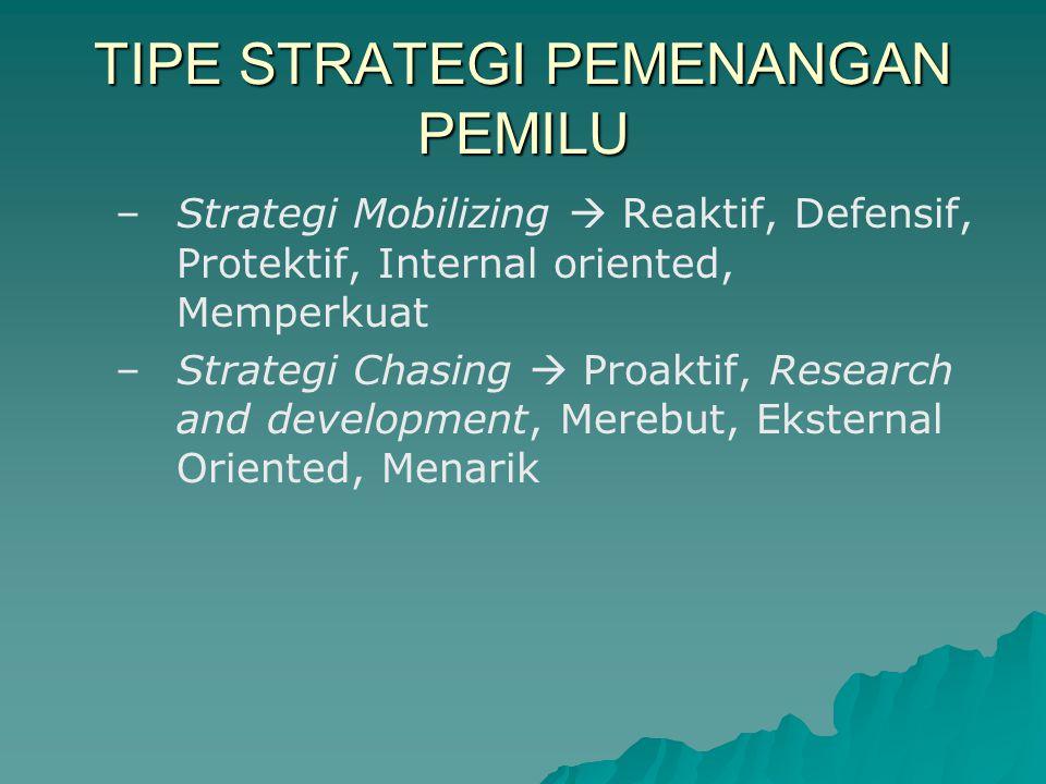 STRATEGI BERBURU PEMILIH Strategi ini berlawanan dalam setiap aspek dengan strategi mobilisasi. Penekanannya adalah memaksimalkan pemilih secara luas.