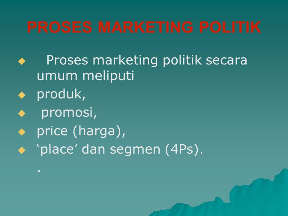 Program Marketing Produk - Platform partai - Masa lalu - Karakteristik Personal Promosi -Advertising - Publikasi, even debat Harga -Biaya ekonomi - Bi