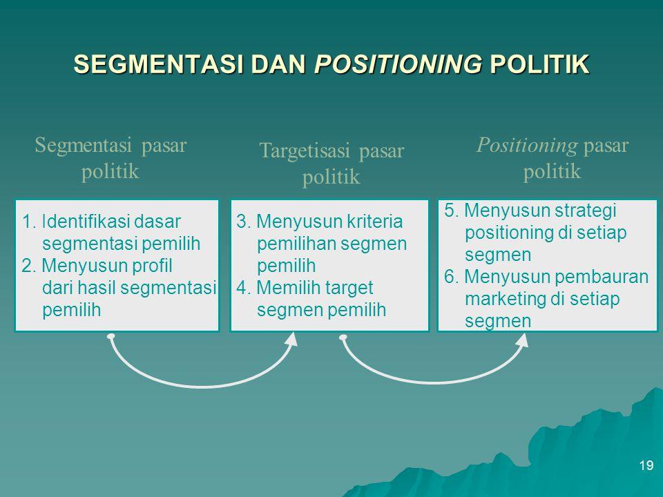 18 SEGMENTASI DAN POSITIONING POLITIK Agar produk politik dapat menyentuh secara langsung ke kelompok masyarakat ada tiga hal yang perlu dilakukan: 1.