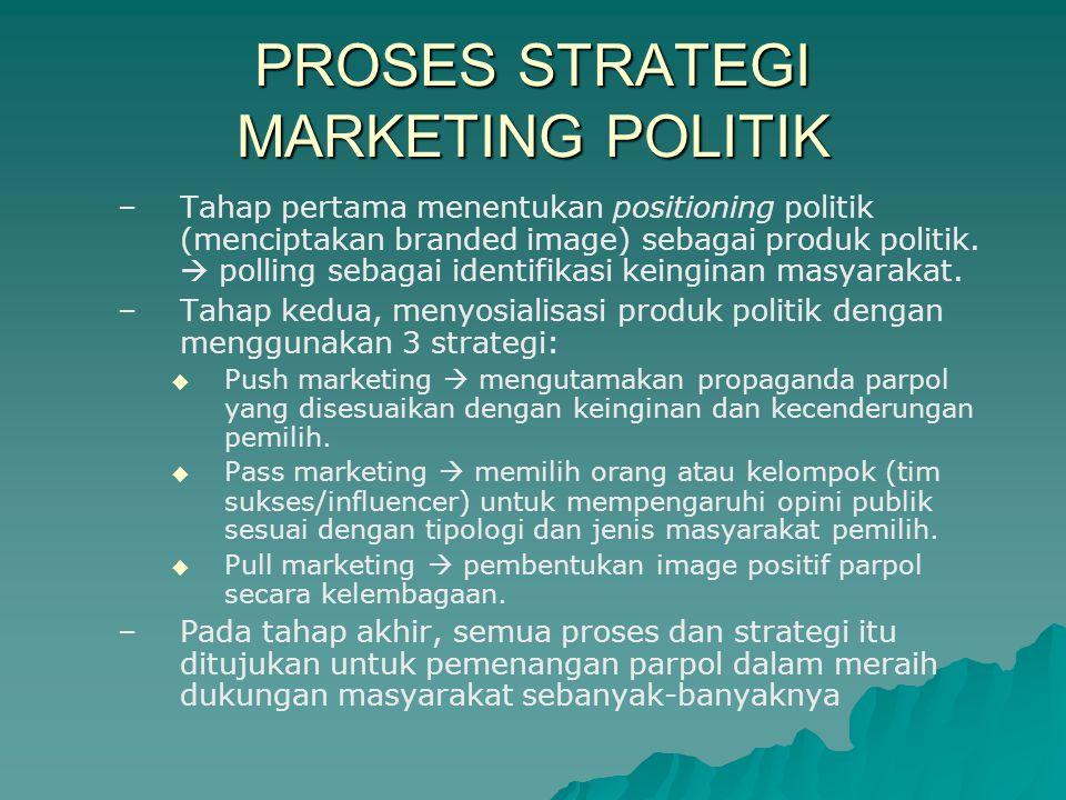 PROSES STRATEGI MARKETING POLITIK – –Tahap pertama menentukan positioning politik (menciptakan branded image) sebagai produk politik.