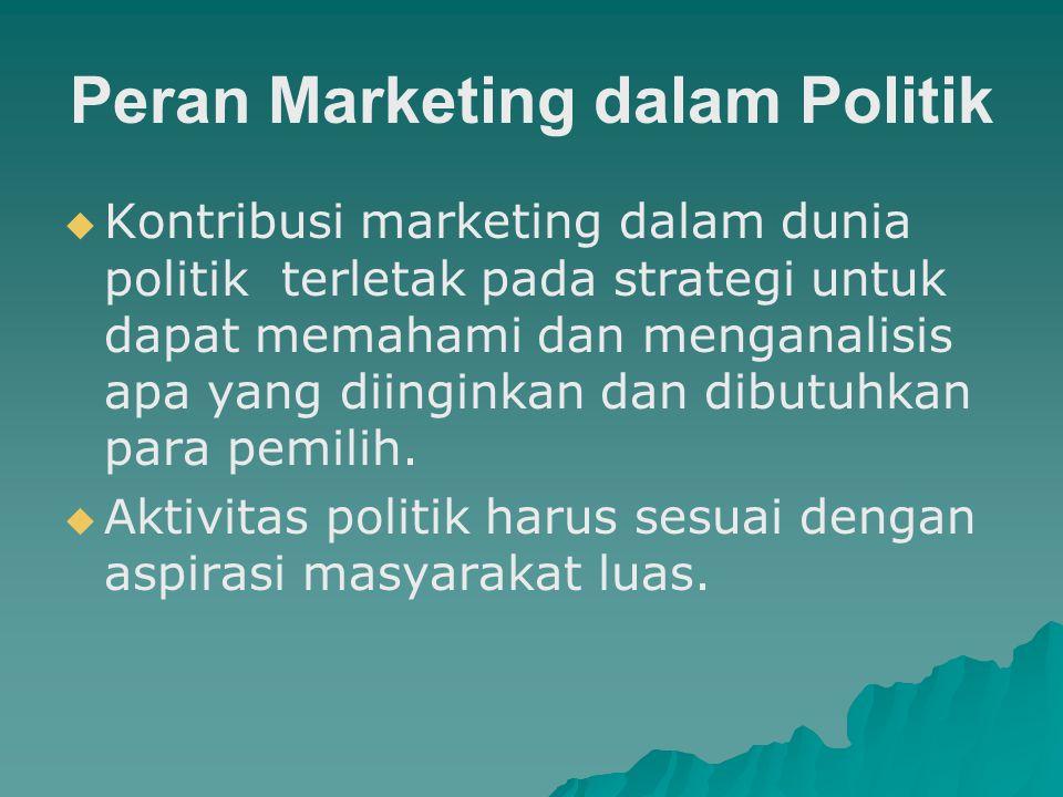 Peran Marketing dalam Politik   Kontribusi marketing dalam dunia politik terletak pada strategi untuk dapat memahami dan menganalisis apa yang diinginkan dan dibutuhkan para pemilih.