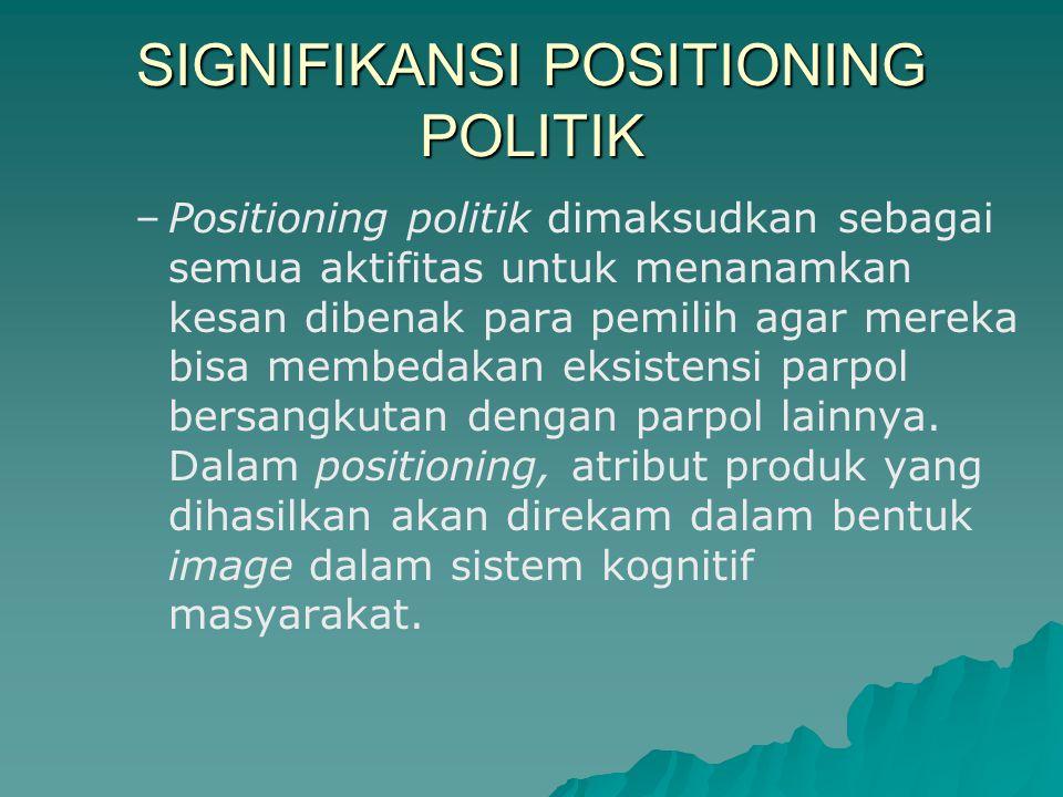 SIGNIFIKANSI POSITIONING POLITIK – –Positioning politik dimaksudkan sebagai semua aktifitas untuk menanamkan kesan dibenak para pemilih agar mereka bisa membedakan eksistensi parpol bersangkutan dengan parpol lainnya.
