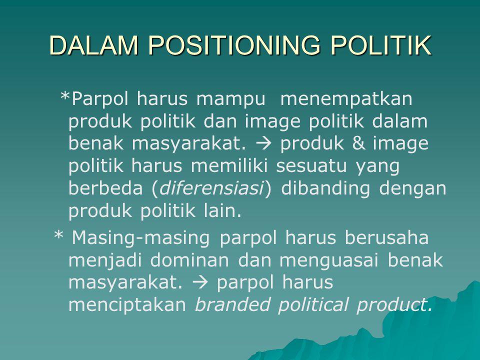 SIGNIFIKANSI POSITIONING POLITIK – –Positioning politik dimaksudkan sebagai semua aktifitas untuk menanamkan kesan dibenak para pemilih agar mereka bi