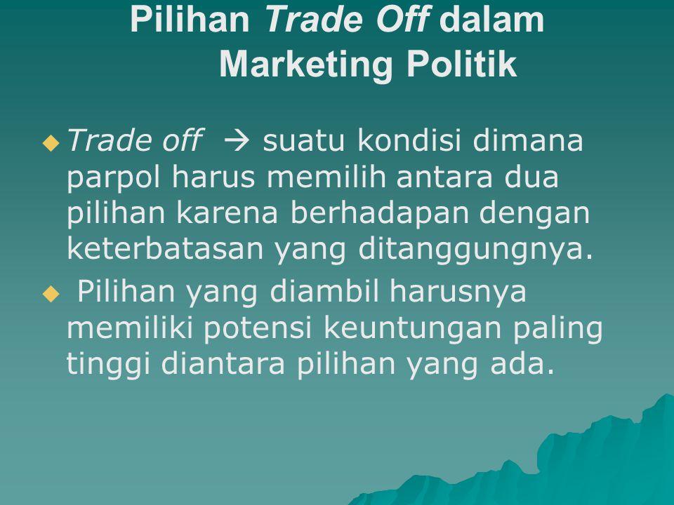 Pilihan Trade Off dalam Marketing Politik   Trade off  suatu kondisi dimana parpol harus memilih antara dua pilihan karena berhadapan dengan keterbatasan yang ditanggungnya.