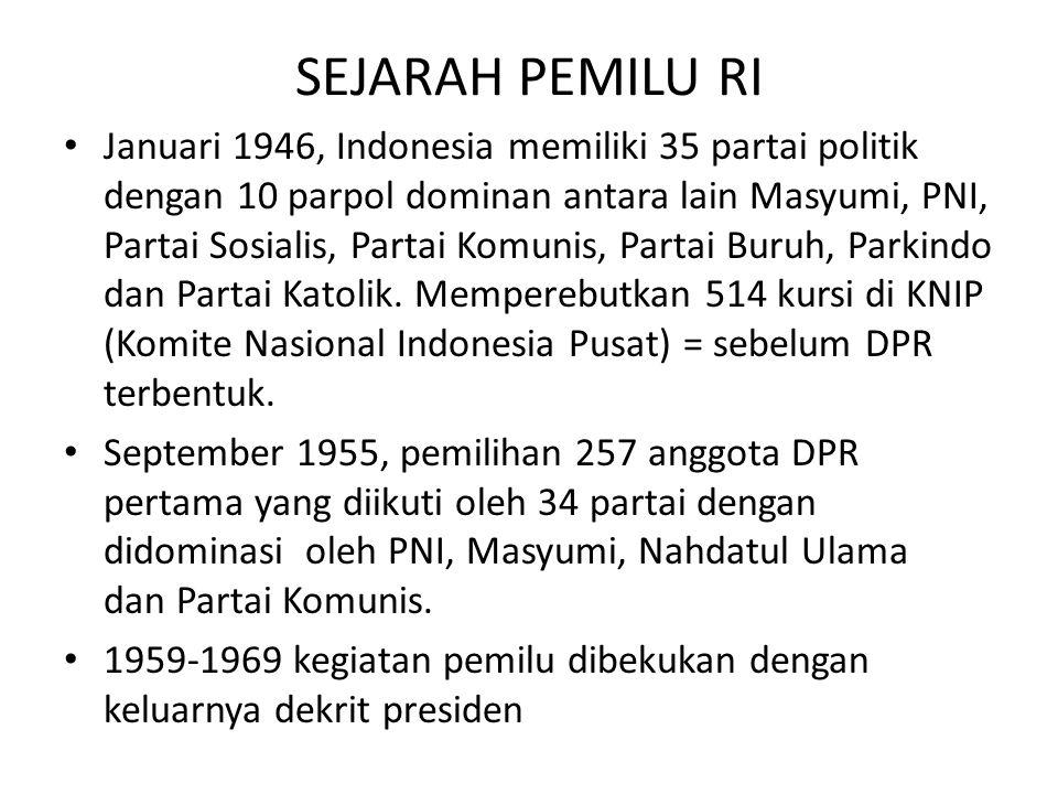 SEJARAH PEMILU RI Januari 1946, Indonesia memiliki 35 partai politik dengan 10 parpol dominan antara lain Masyumi, PNI, Partai Sosialis, Partai Komuni