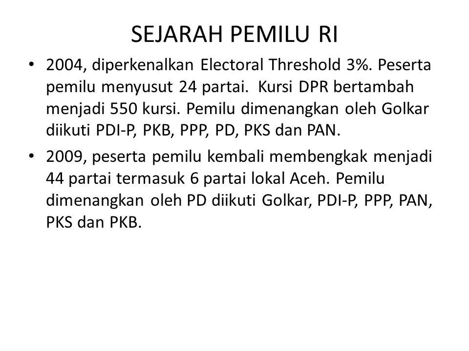 SEJARAH PEMILU RI 2004, diperkenalkan Electoral Threshold 3%. Peserta pemilu menyusut 24 partai. Kursi DPR bertambah menjadi 550 kursi. Pemilu dimenan