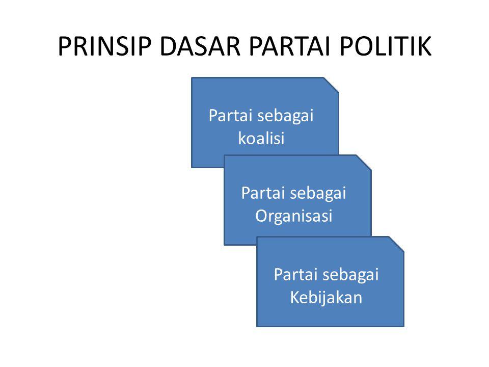 Partai sebagai koalisi Partai sebagai Organisasi Partai sebagai Kebijakan PRINSIP DASAR PARTAI POLITIK