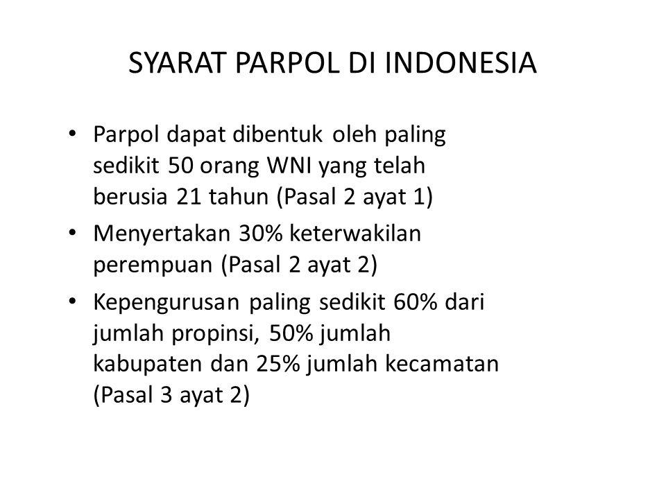 SYARAT PARPOL DI INDONESIA Parpol dapat dibentuk oleh paling sedikit 50 orang WNI yang telah berusia 21 tahun (Pasal 2 ayat 1) Menyertakan 30% keterwa