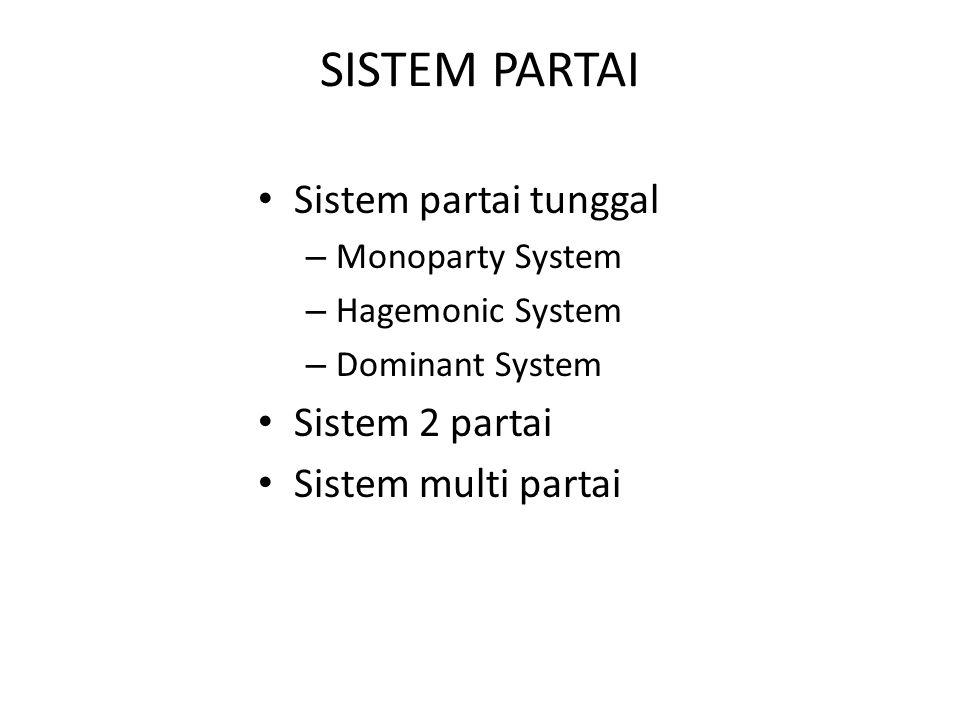 SEJARAH PEMILU RI Januari 1946, Indonesia memiliki 35 partai politik dengan 10 parpol dominan antara lain Masyumi, PNI, Partai Sosialis, Partai Komunis, Partai Buruh, Parkindo dan Partai Katolik.