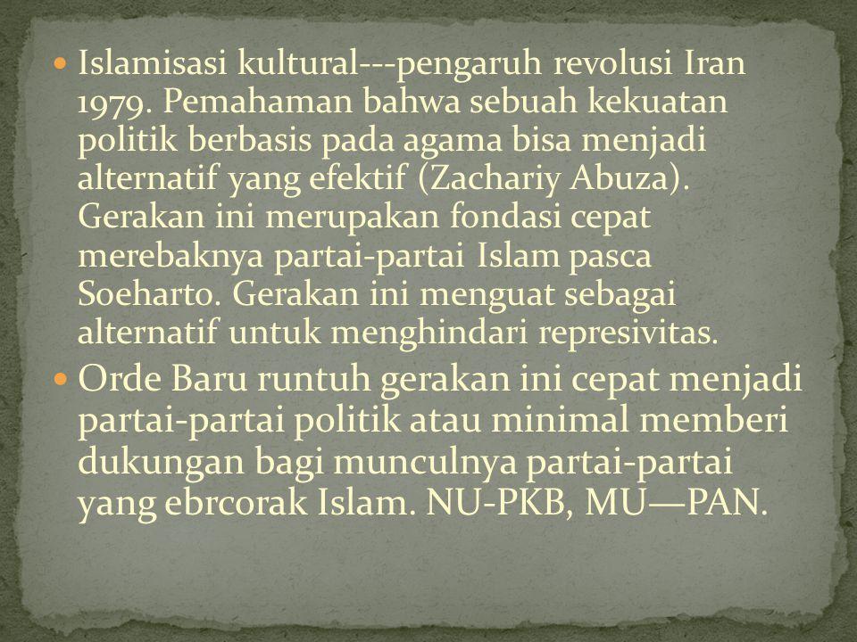 Islamisasi kultural---pengaruh revolusi Iran 1979. Pemahaman bahwa sebuah kekuatan politik berbasis pada agama bisa menjadi alternatif yang efektif (Z