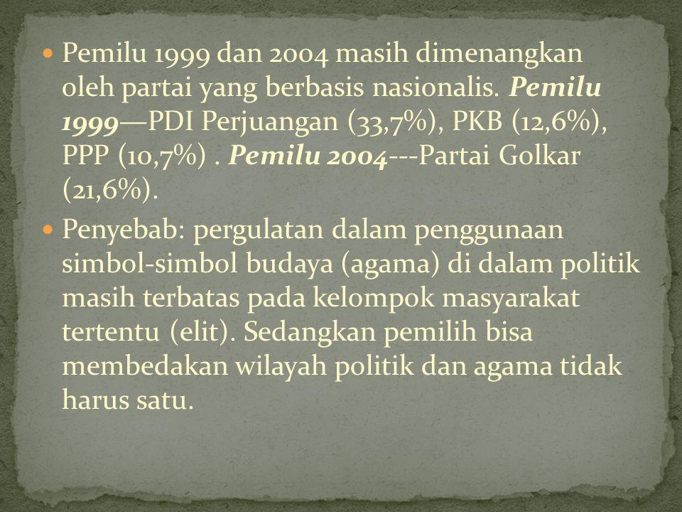 Pemilu 1999 dan 2004 masih dimenangkan oleh partai yang berbasis nasionalis. Pemilu 1999—PDI Perjuangan (33,7%), PKB (12,6%), PPP (10,7%). Pemilu 2004